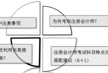 张敬富老师:2017年注会报考以及备考指南!